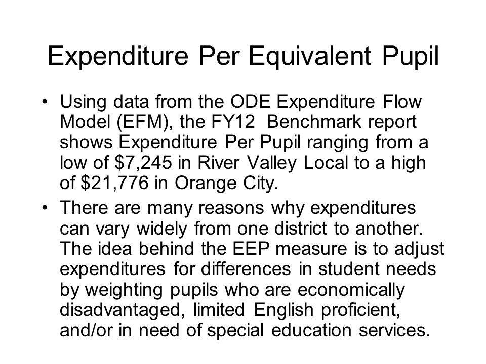 Expenditure Per Equivalent Pupil