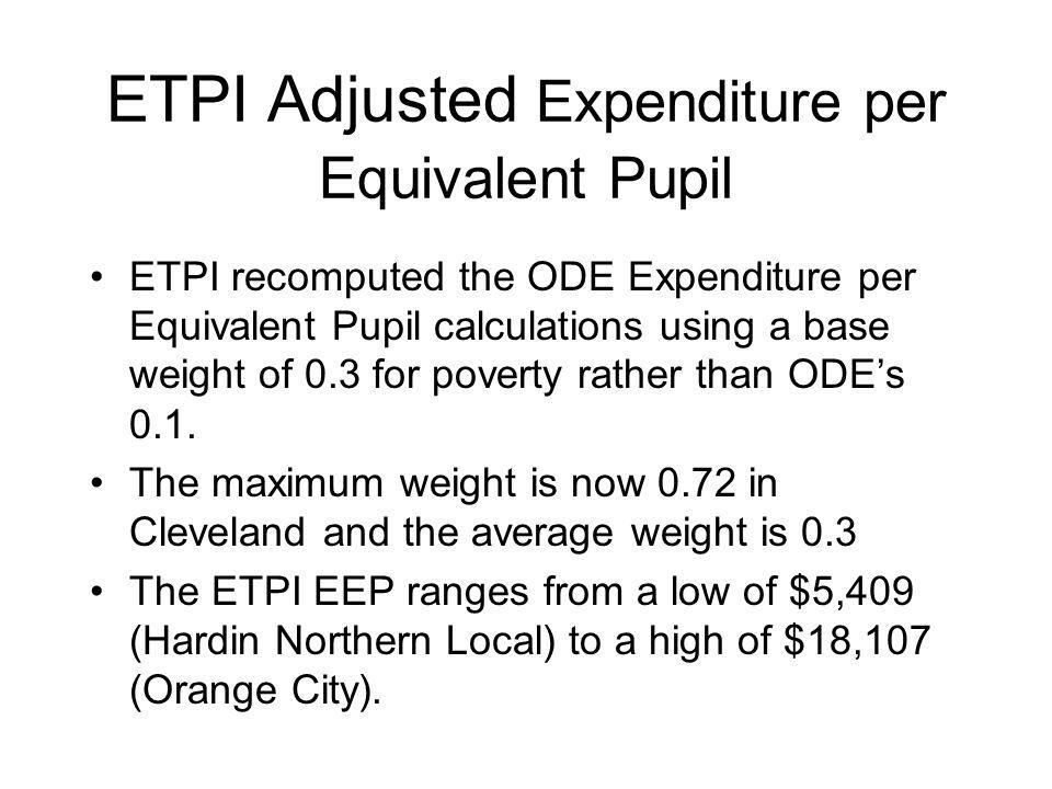 ETPI Adjusted Expenditure per Equivalent Pupil
