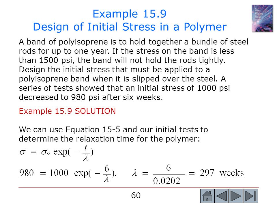 Example 15.9 Design of Initial Stress in a Polymer