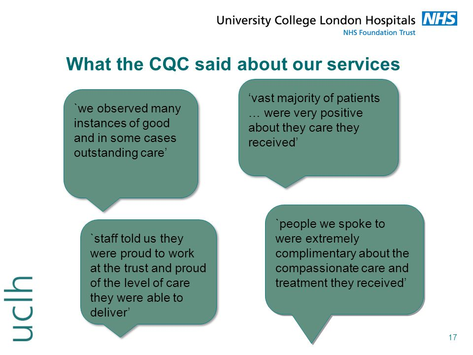 What the CQC said about our services