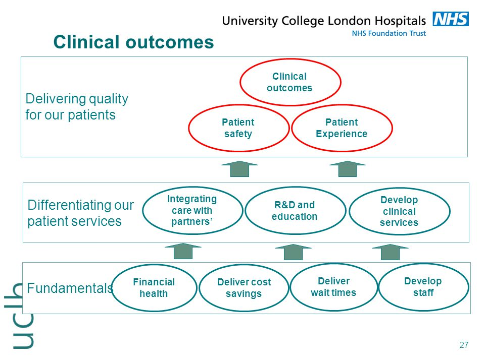Integrating care with partners' Develop clinical services
