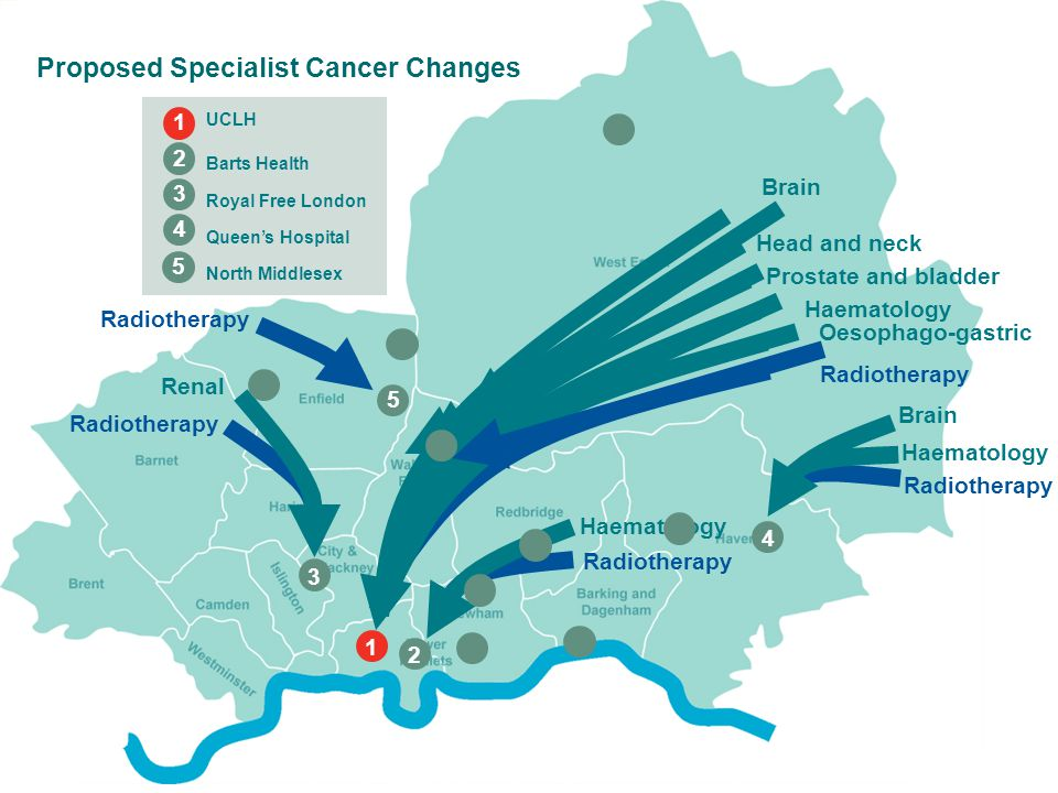 Proposed Specialist Cancer Changes