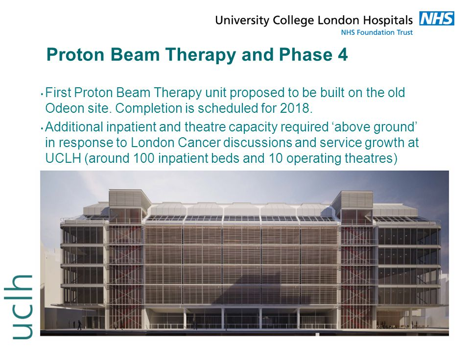 Proton Beam Therapy and Phase 4