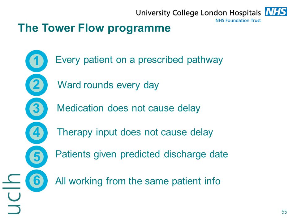 1 2 3 4 5 6 The Tower Flow programme
