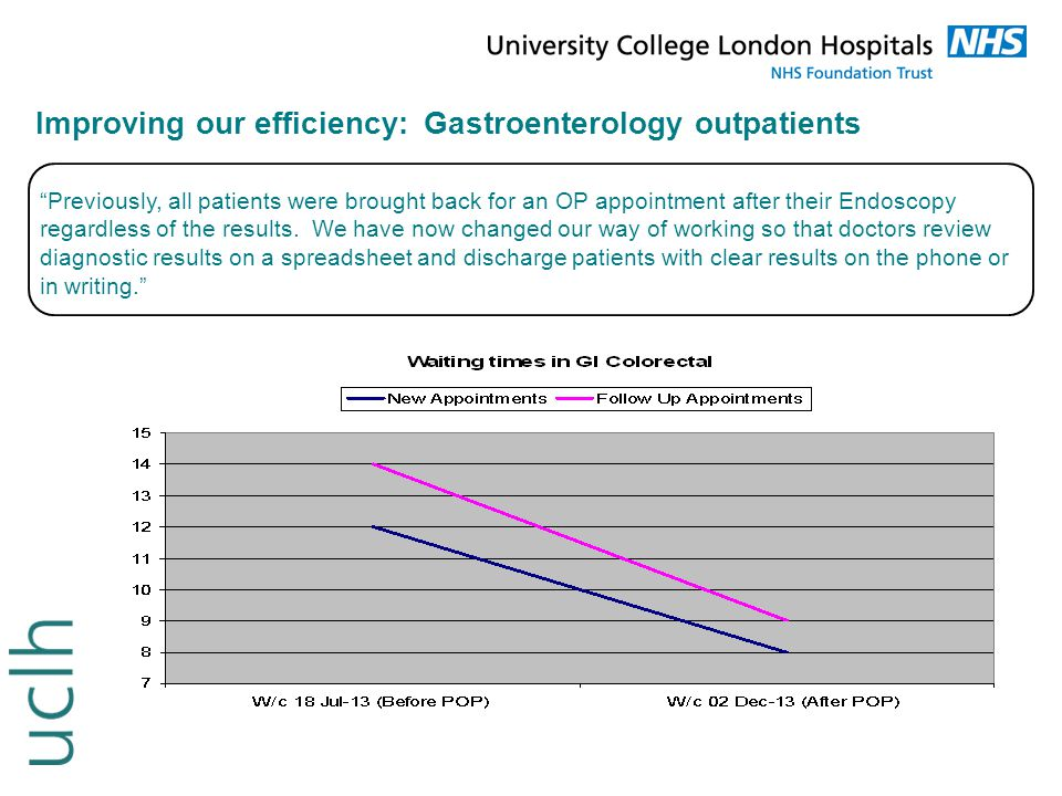 Improving our efficiency: Gastroenterology outpatients