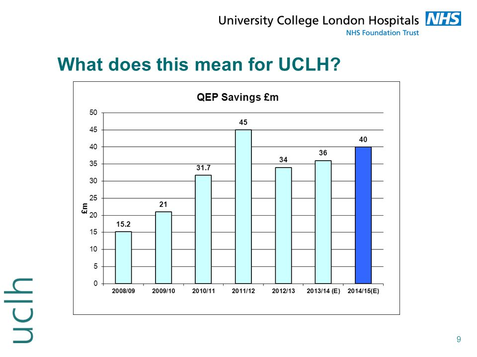 What does this mean for UCLH