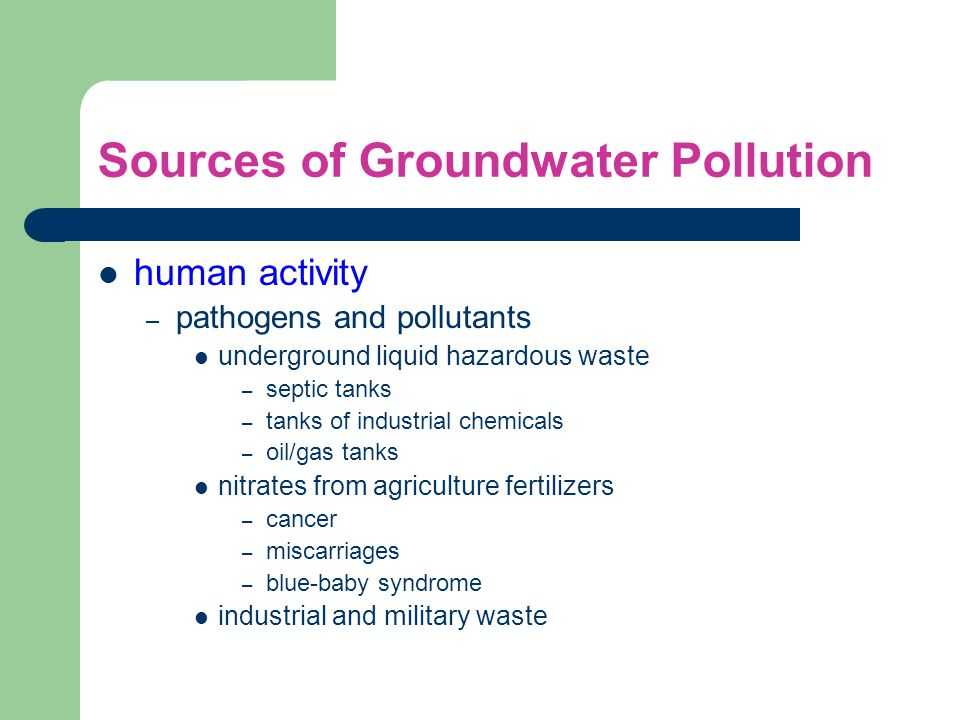 Sources of Groundwater Pollution
