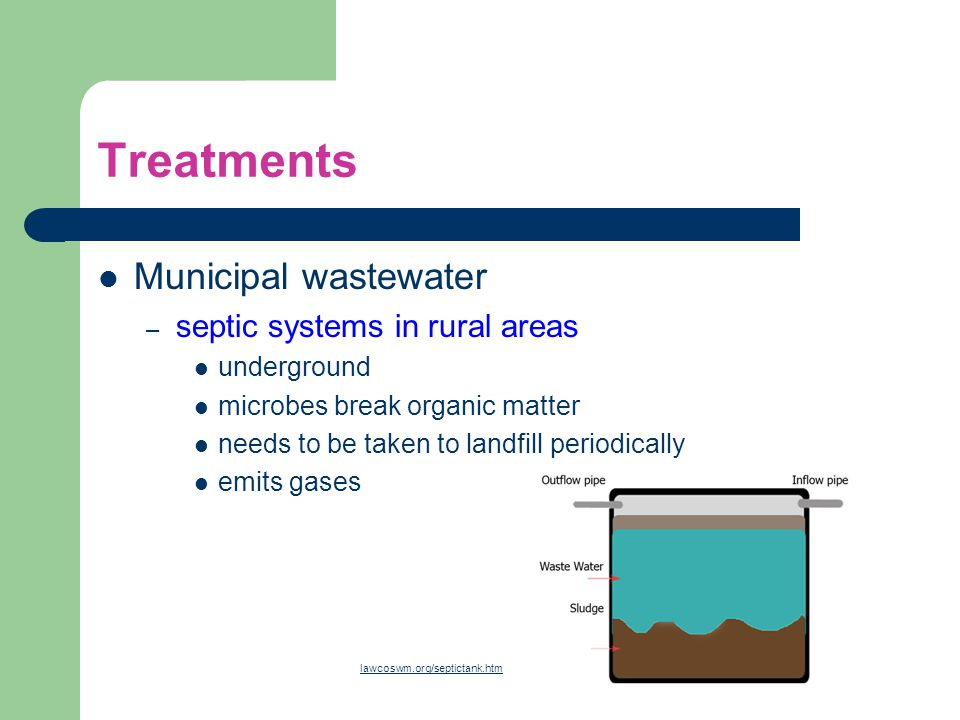 Treatments Municipal wastewater septic systems in rural areas