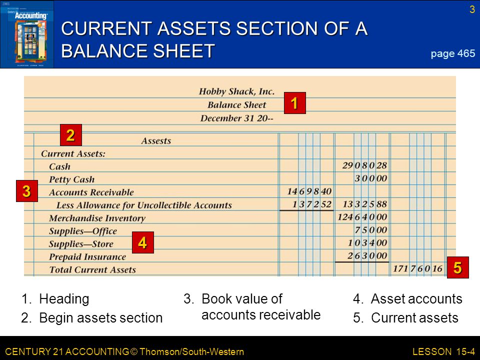 CURRENT ASSETS SECTION OF A BALANCE SHEET