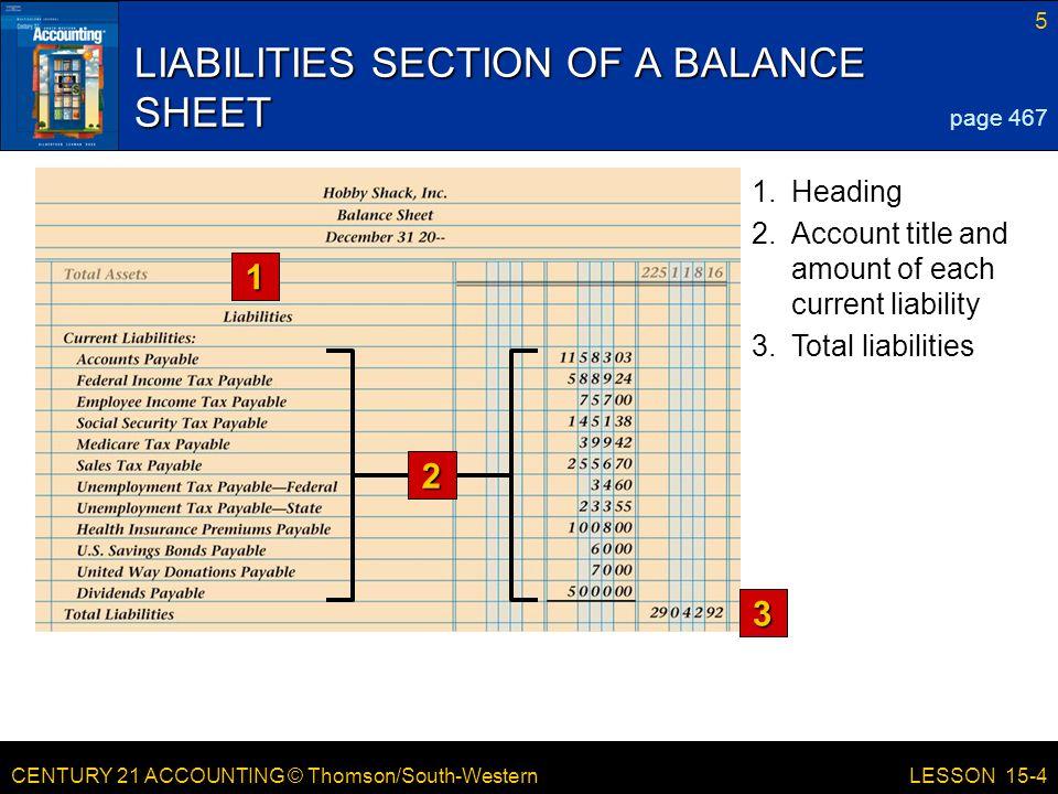 LIABILITIES SECTION OF A BALANCE SHEET