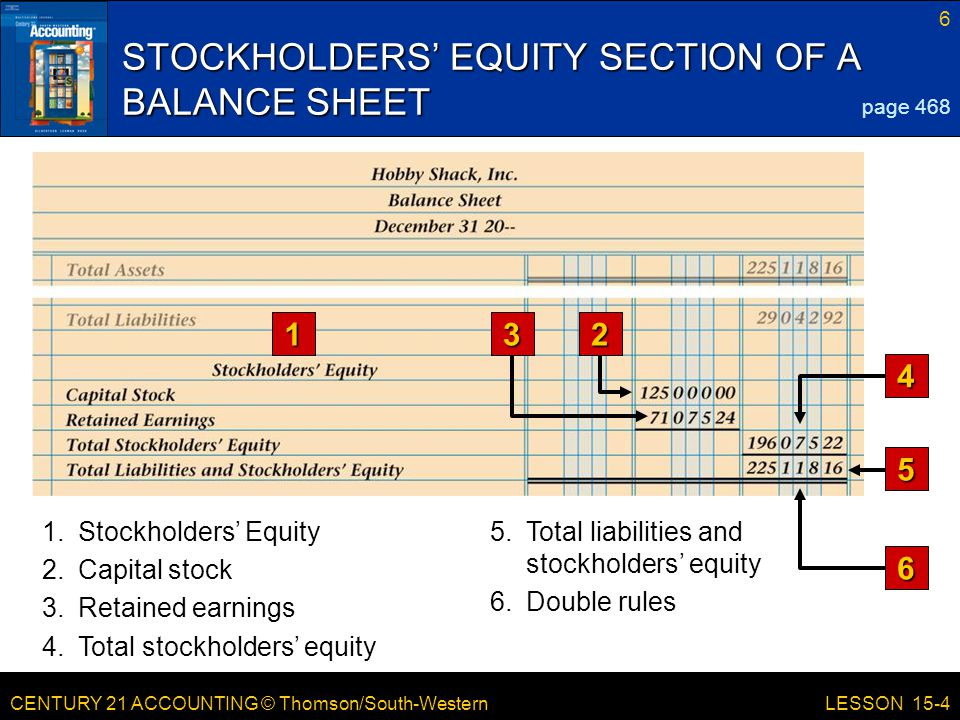 STOCKHOLDERS' EQUITY SECTION OF A BALANCE SHEET