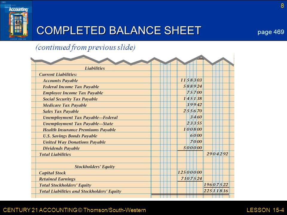 COMPLETED BALANCE SHEET
