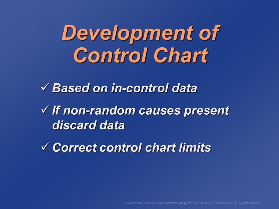 Development of Control Chart