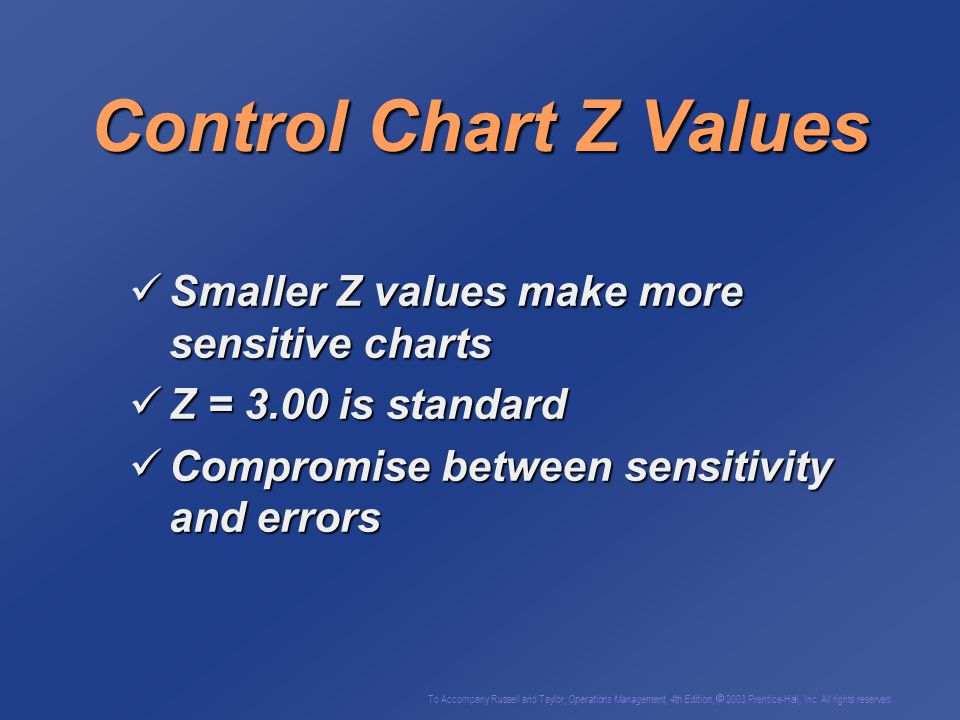 Control Chart Z Values Smaller Z values make more sensitive charts