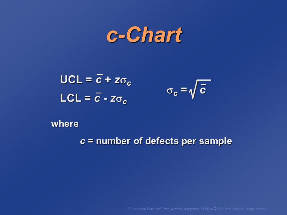 c-Chart UCL = c + zc c = c LCL = c - zc where