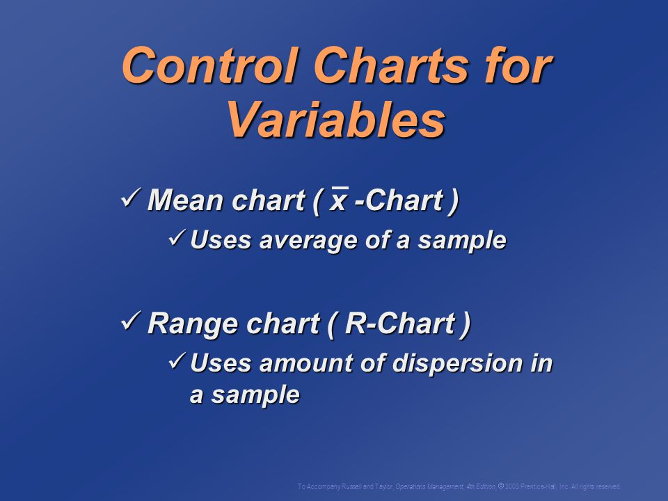 Control Charts for Variables