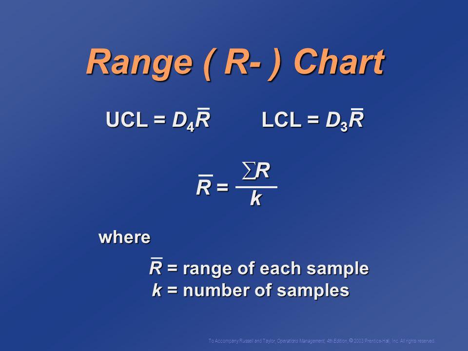 Range ( R- ) Chart UCL = D4R LCL = D3R R k R = where