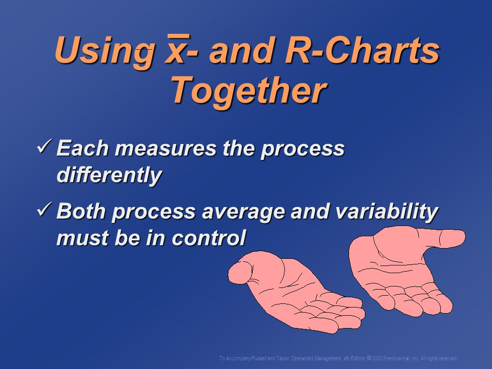Using x- and R-Charts Together