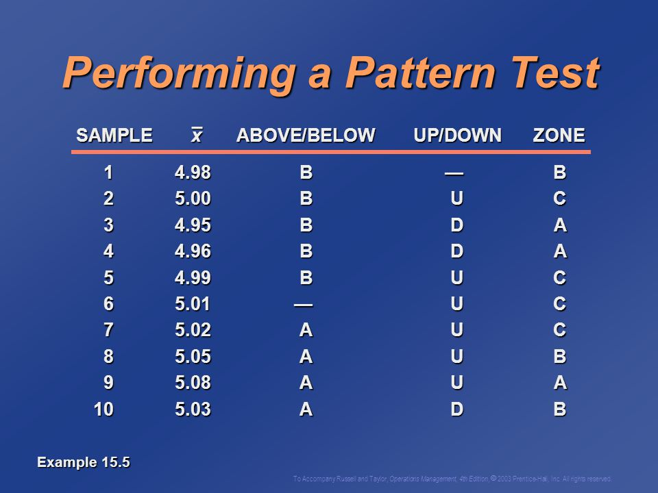 Performing a Pattern Test