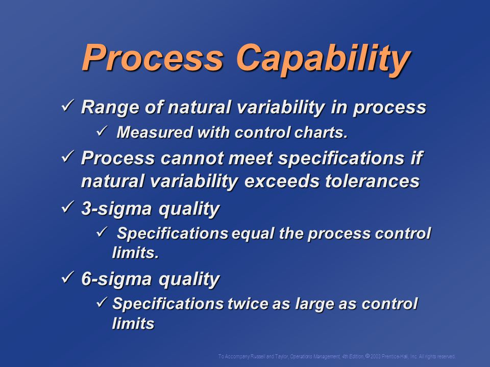 Process Capability Range of natural variability in process