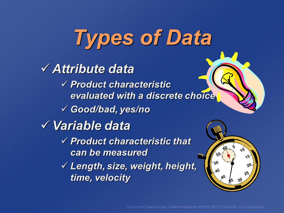 Types of Data Attribute data Variable data