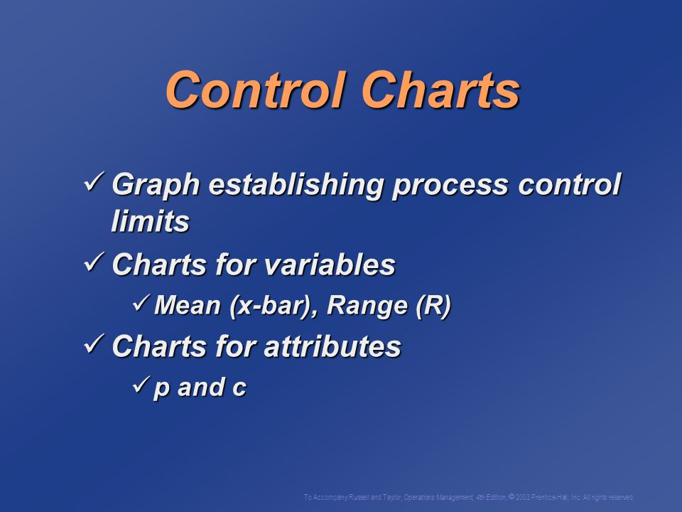 Control Charts Graph establishing process control limits