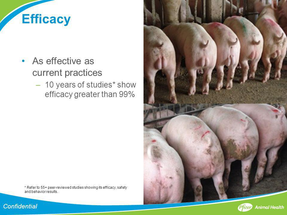 Efficacy As effective as current practices