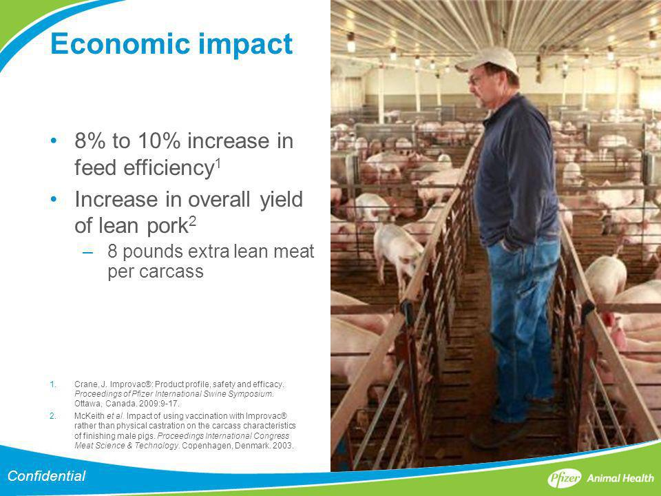 Economic impact 8% to 10% increase in feed efficiency1