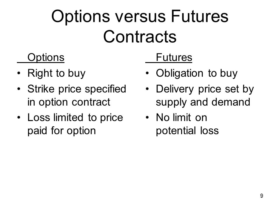 Options versus Futures Contracts