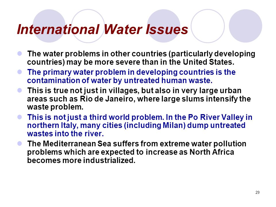 International Water Issues