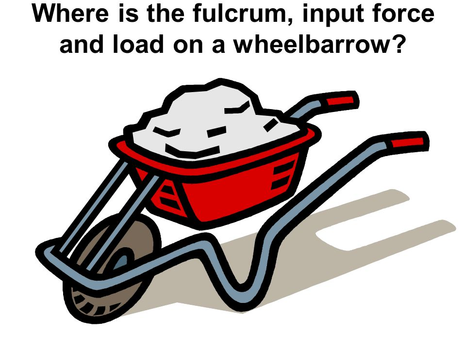 Where is the fulcrum, input force and load on a wheelbarrow
