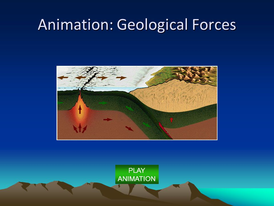Animation: Geological Forces