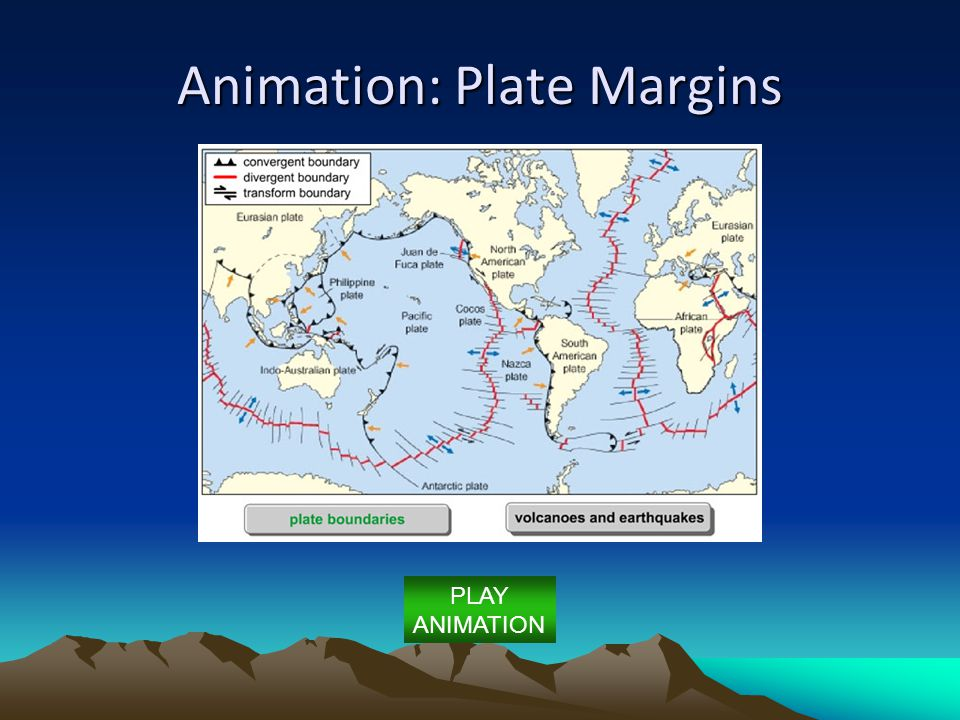 Animation: Plate Margins