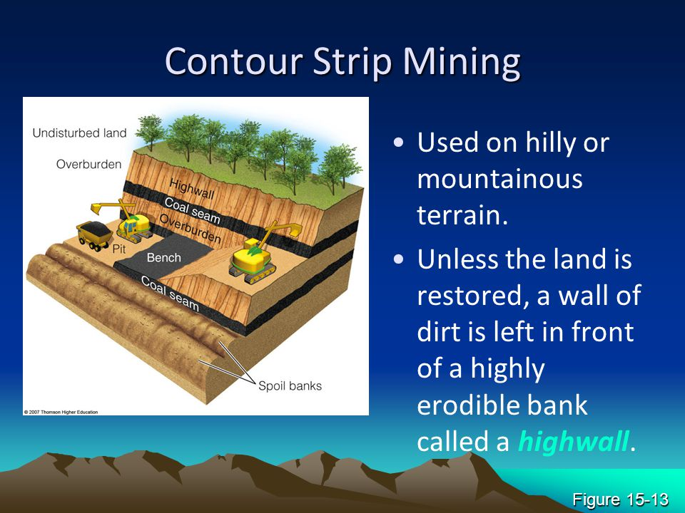 Contour Strip Mining Used on hilly or mountainous terrain.