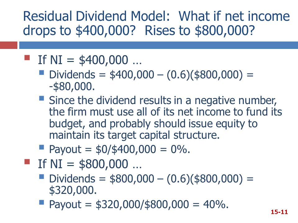 Residual Dividend Model: What if net income drops to $400,000