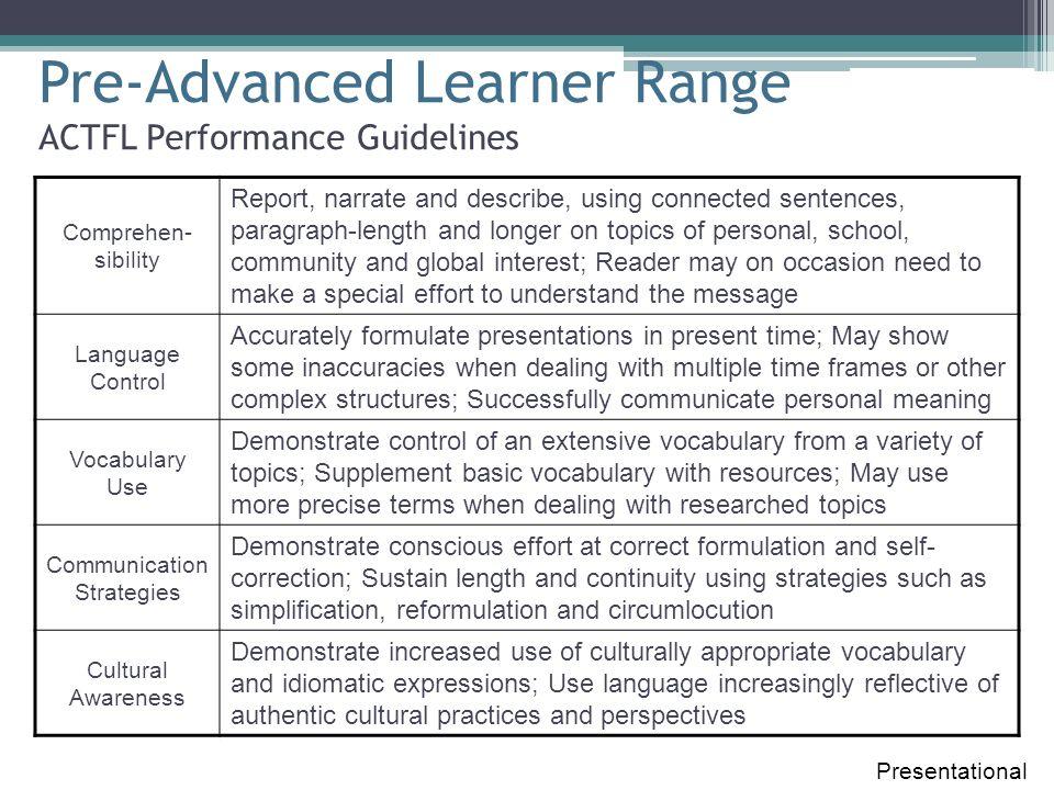 Pre-Advanced Learner Range ACTFL Performance Guidelines