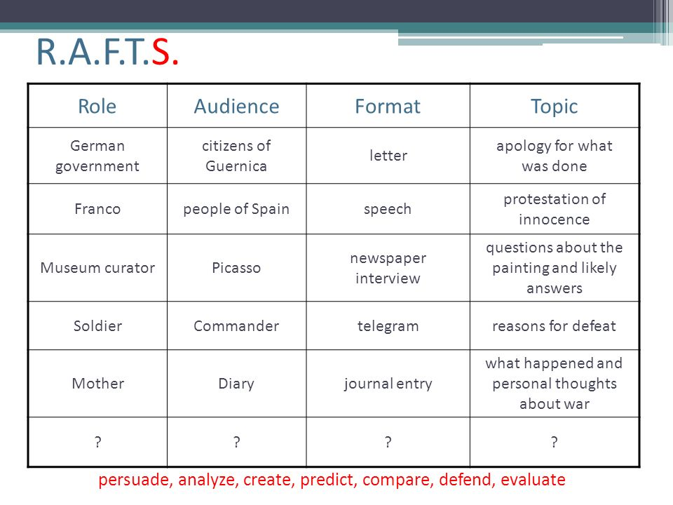 R.A.F.T.S. Role Audience Format Topic
