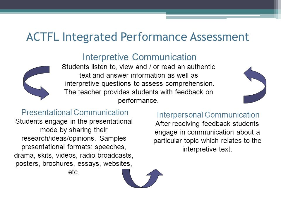 ACTFL Integrated Performance Assessment
