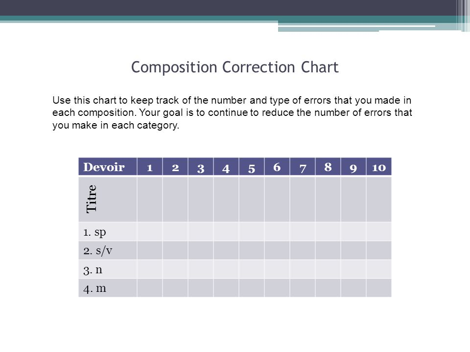 Composition Correction Chart