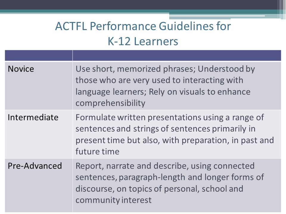 ACTFL Performance Guidelines for K-12 Learners