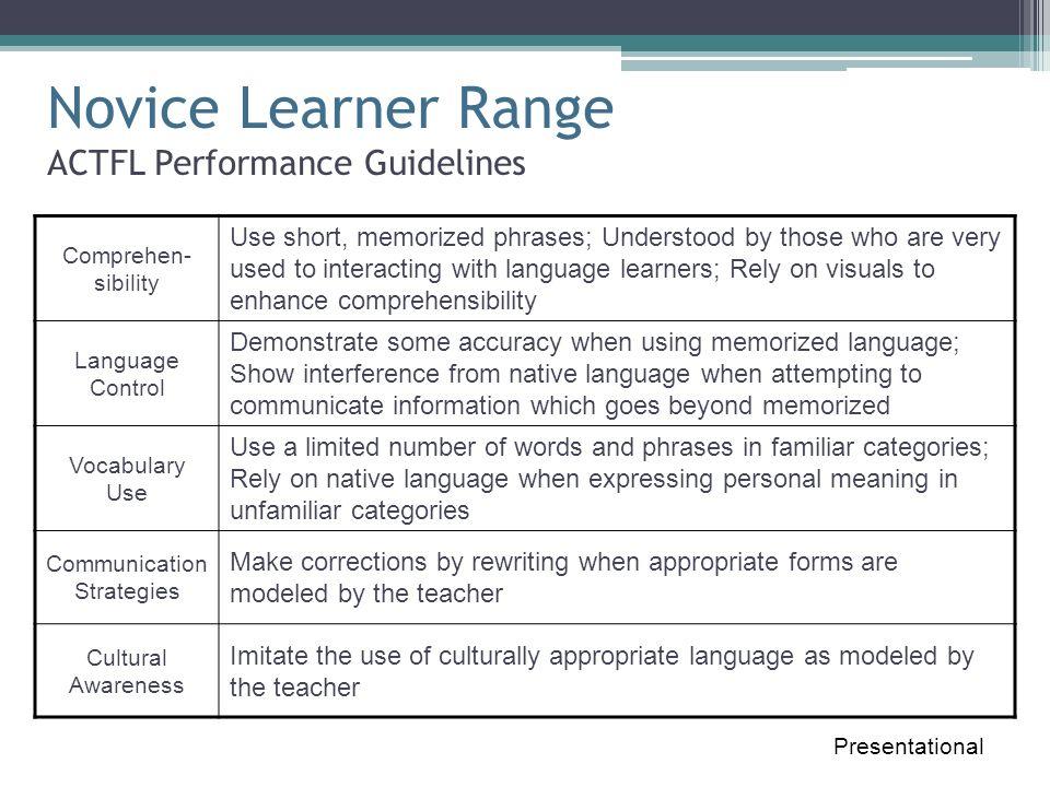 Novice Learner Range ACTFL Performance Guidelines