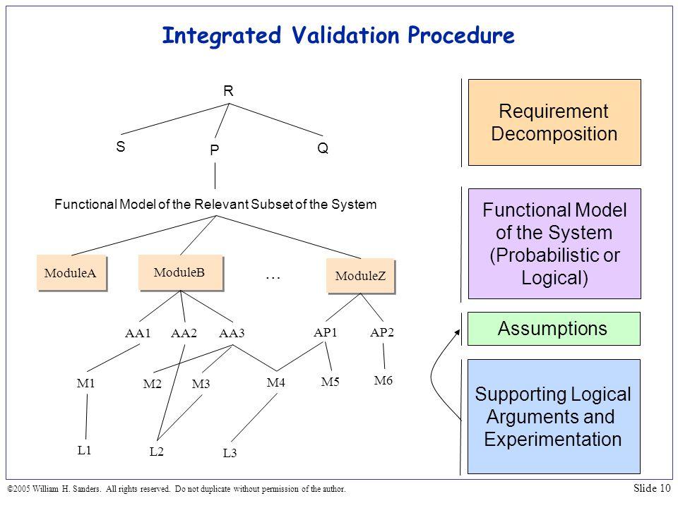 Integrated Validation Procedure
