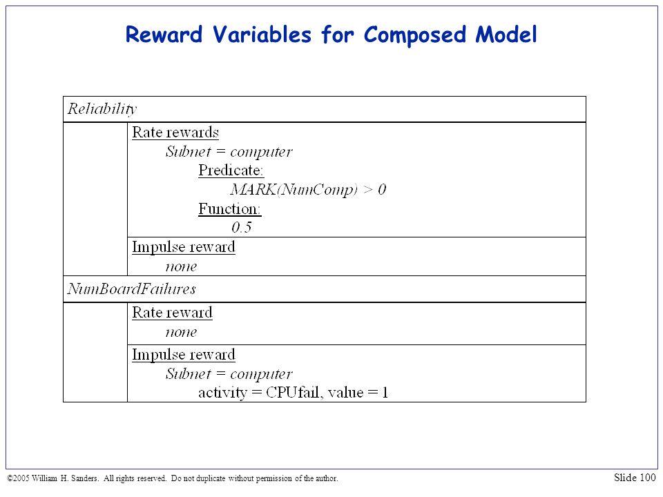 Reward Variables for Composed Model