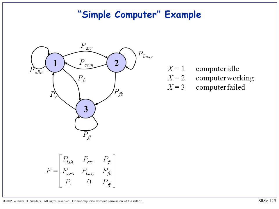 Simple Computer Example