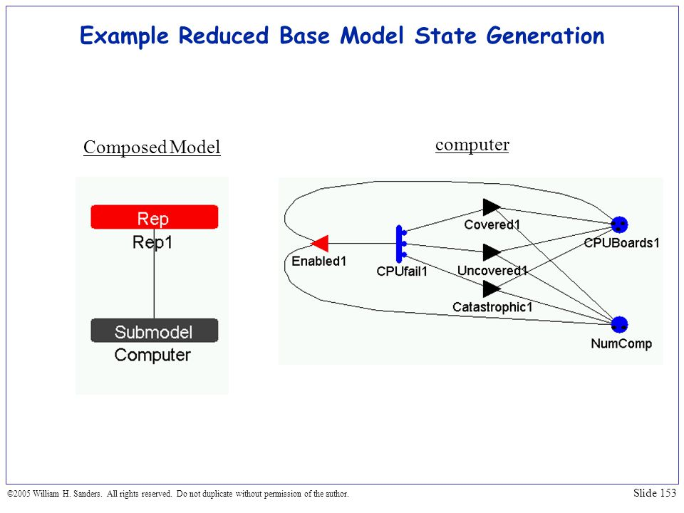 Example Reduced Base Model State Generation