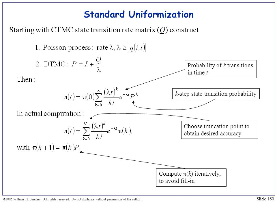Standard Uniformization