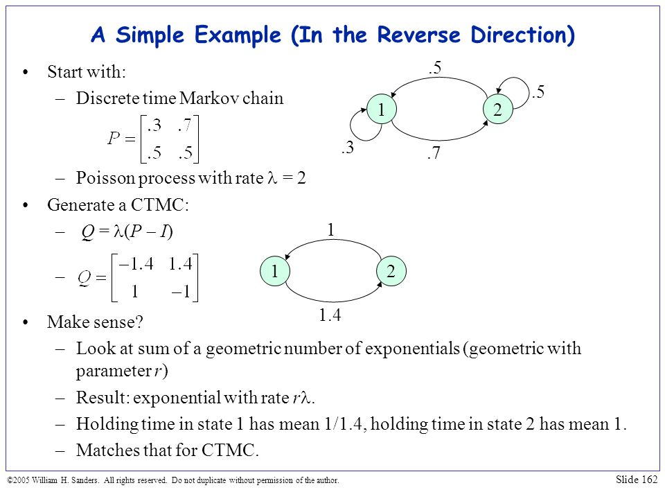 A Simple Example (In the Reverse Direction)