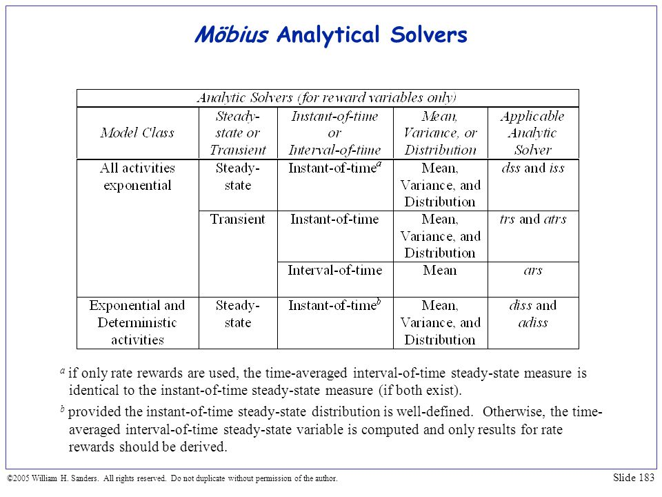 Möbius Analytical Solvers