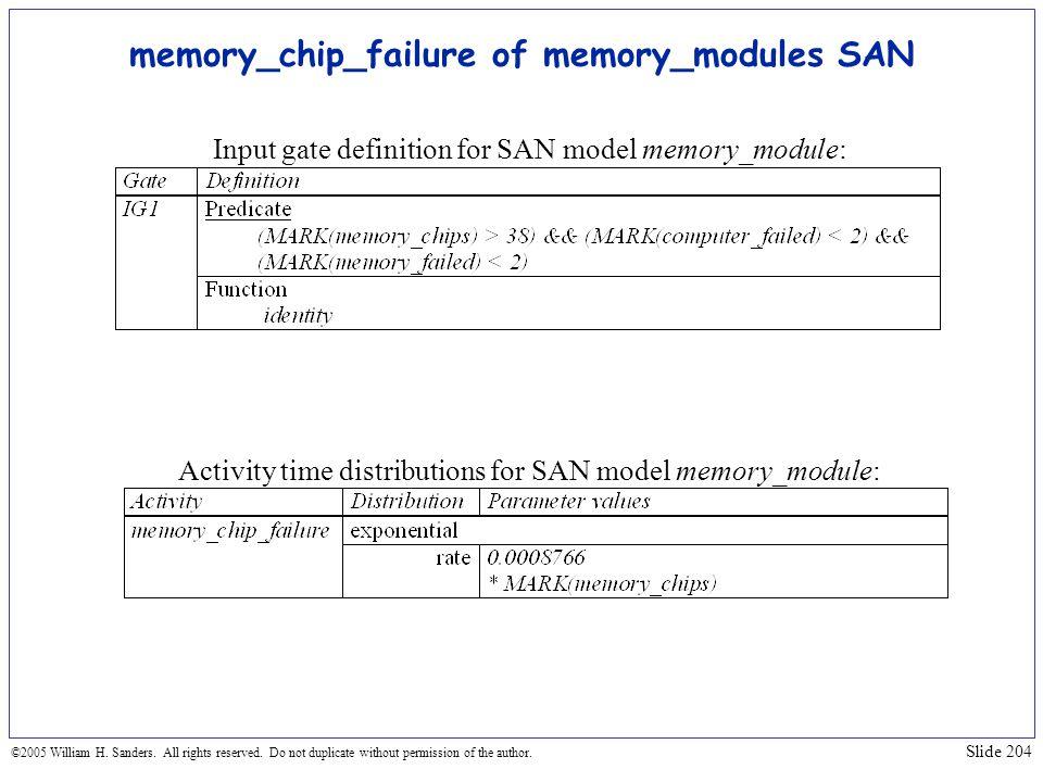 memory_chip_failure of memory_modules SAN