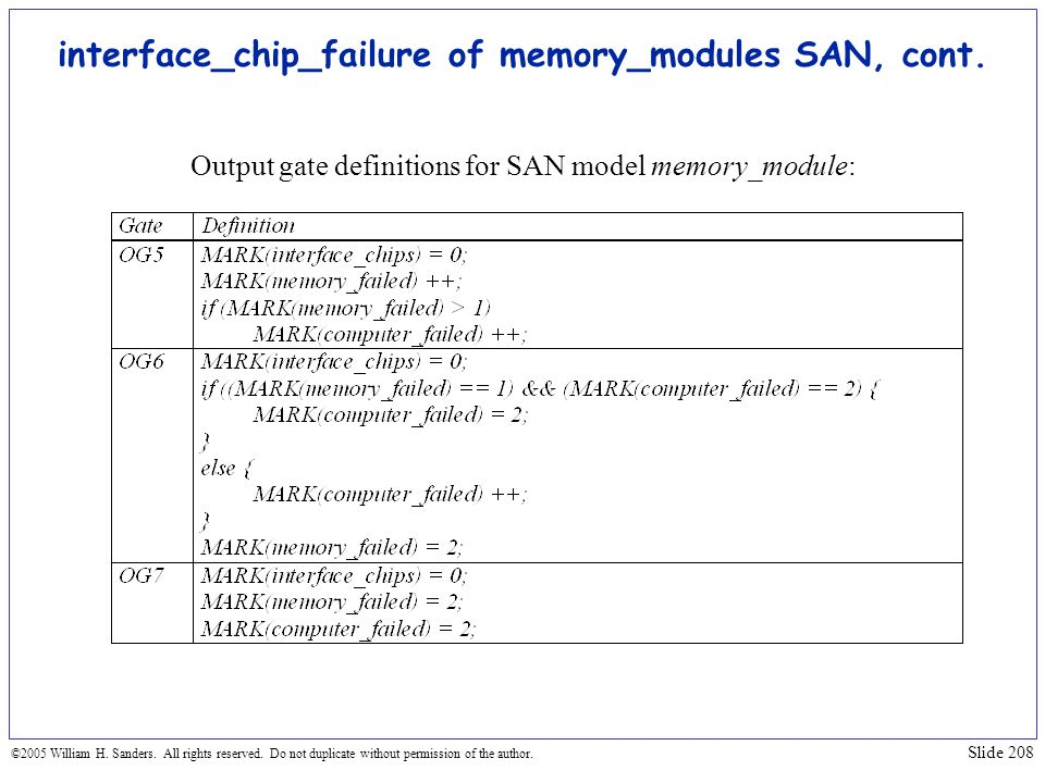 interface_chip_failure of memory_modules SAN, cont.
